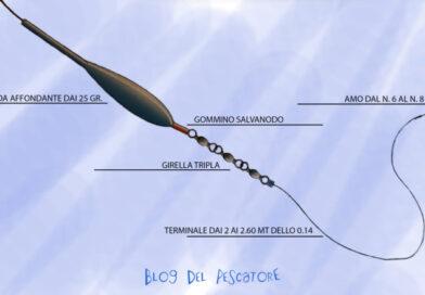 Trota lago: la bombarda affondante